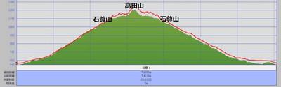 Takada02